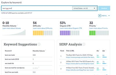 best seo tool for keyword research - moz